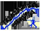 Logo Trentapassi Skyrace